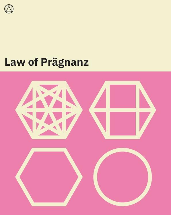 Law of Prägnanz